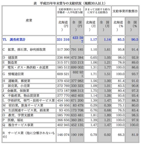 H25matsu-bonus.png