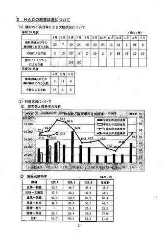 PDF(2012-7-25)0002.JPEG