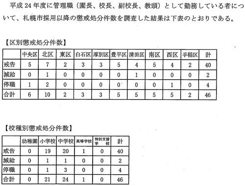 kaitou46.jpg